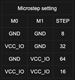 Microstepping Settings